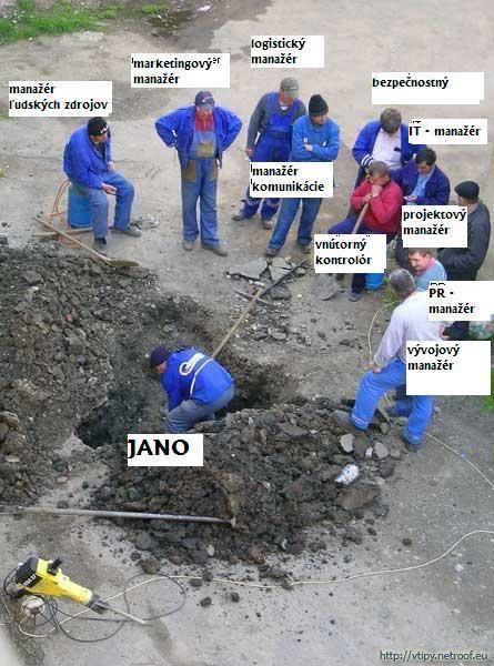 vykopy slovensky