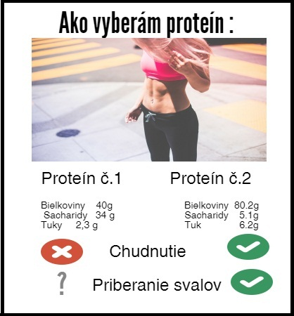 ako vyberam proteín